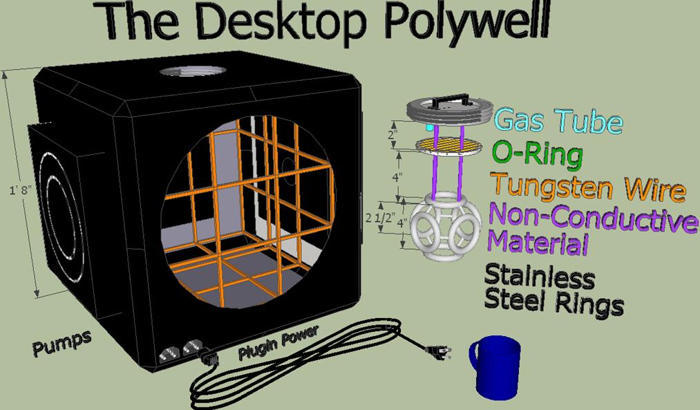 The desktop Polywell