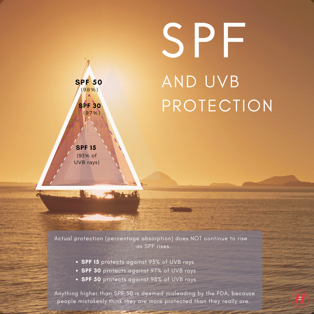 SPF and UVB protection-2.png