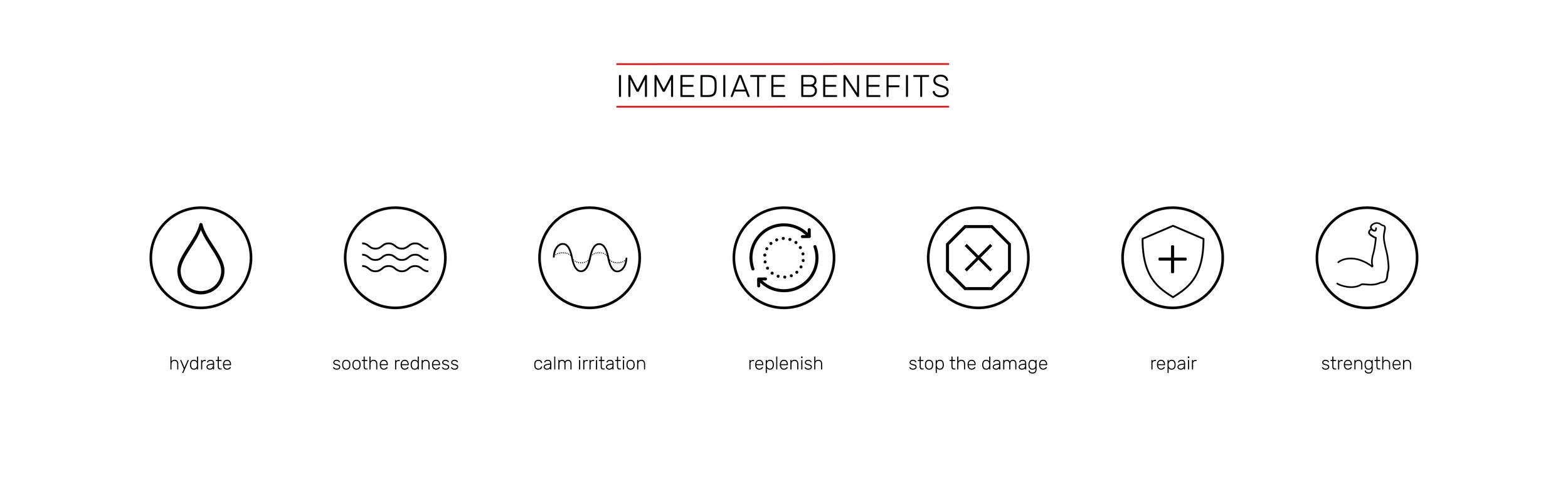 harken-derm-daily-after-sun-lotion-immediate-benefits-05.png