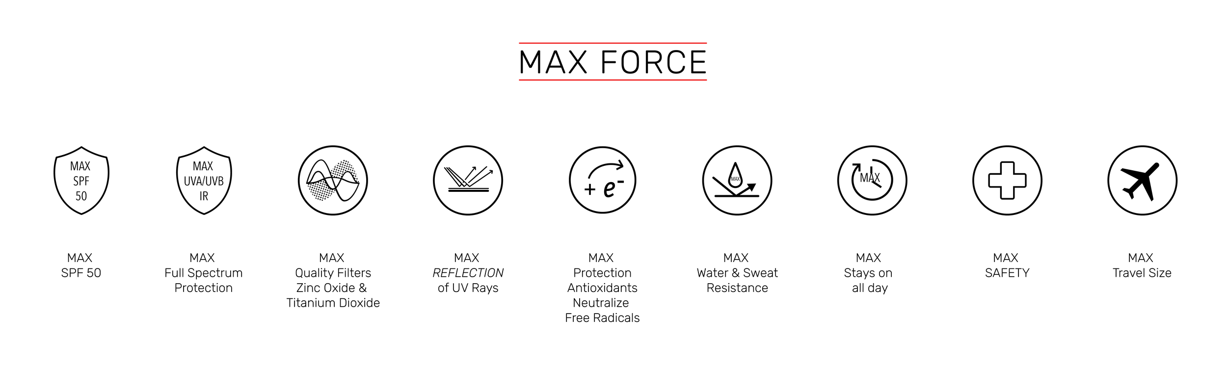 harken-derm-sunscreen-spf-50-all-mineral-max-force.png