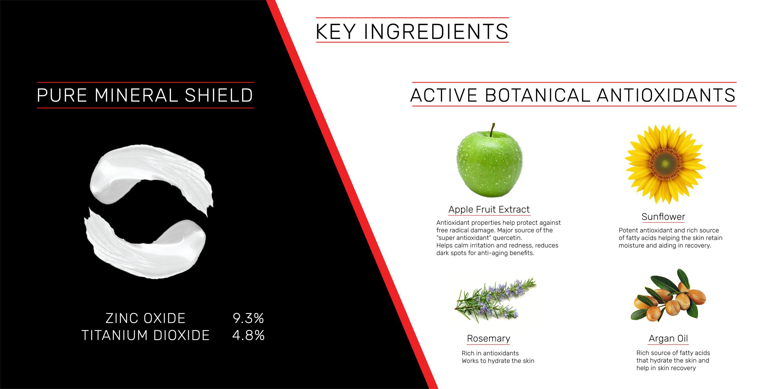 harken-derm-suscreen-key-ingredients_Sunscreen Key Ingredients.png