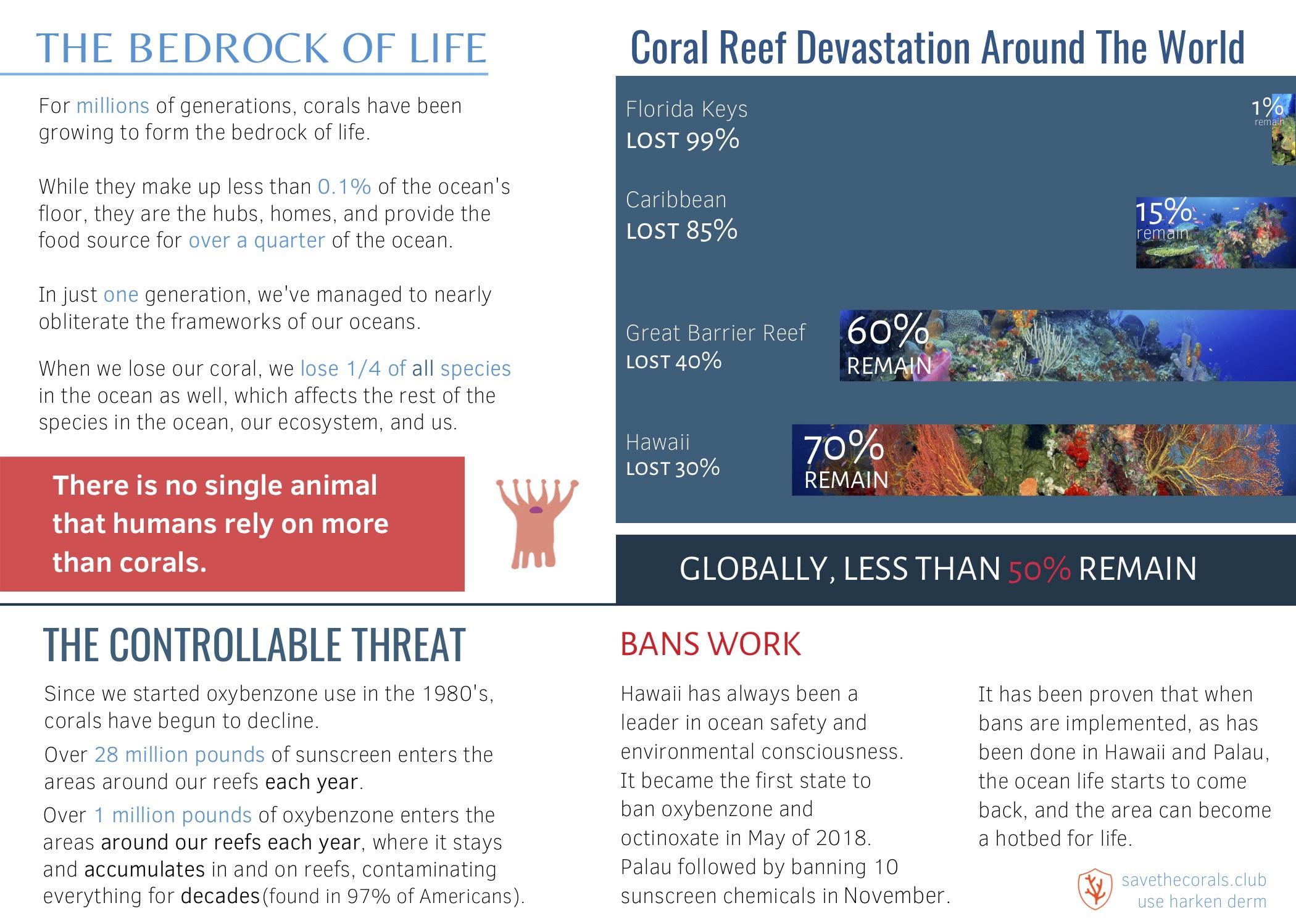 coral postcard-harken derm-coral decline-postcard back.jpg