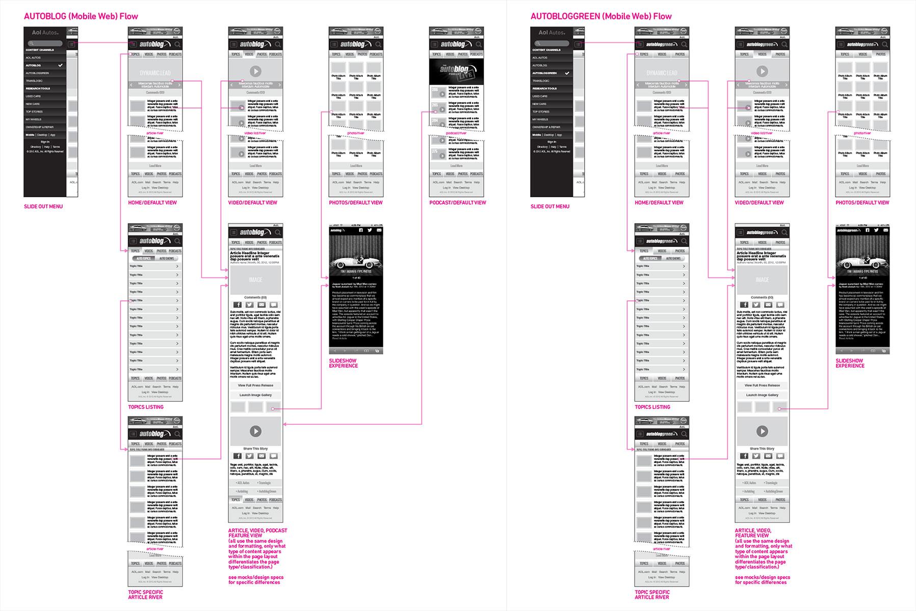 AOLAutos_B_Content Flow-1.jpg