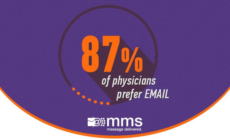 2019 CME Survey Results Image