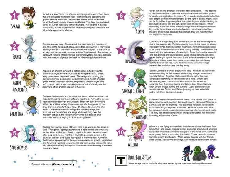 Fairy+Map+Pg.+2+Jpeg.jpg