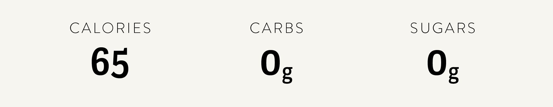 original_Calories.png