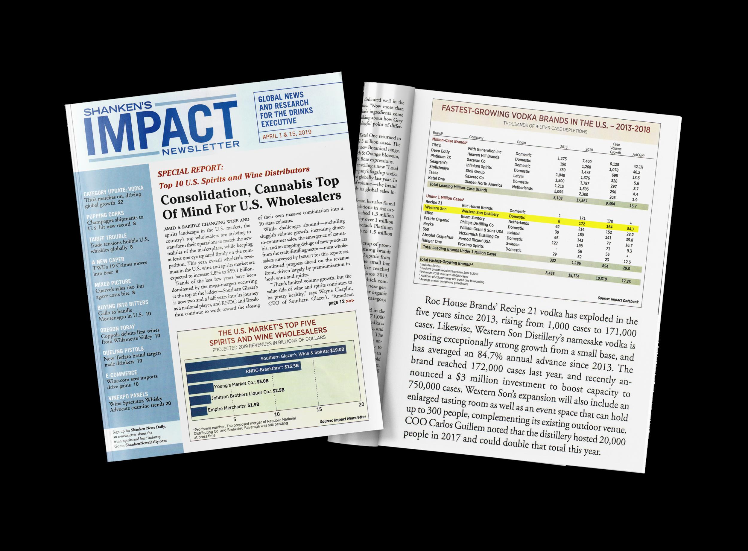 Shaken's Impact Newsletter