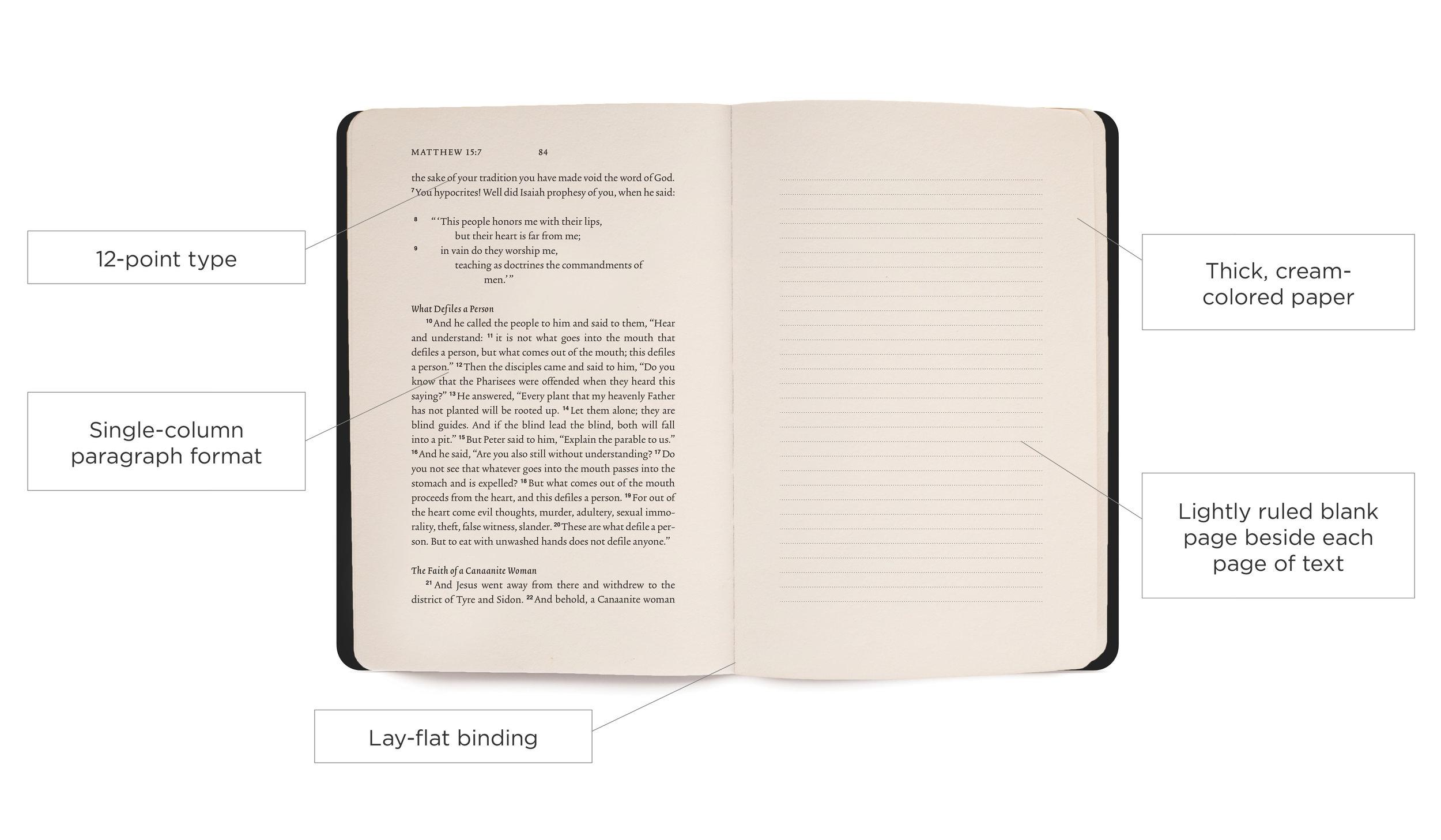 https://www.amazon.com/ESV-Scripture-Journal-1-3-John/dp/1433562421