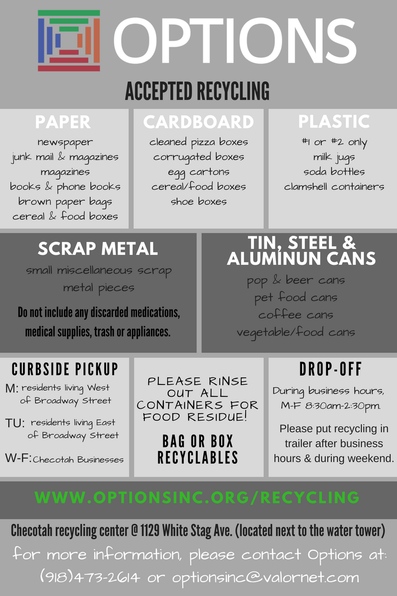 Options Accepted Recycling List