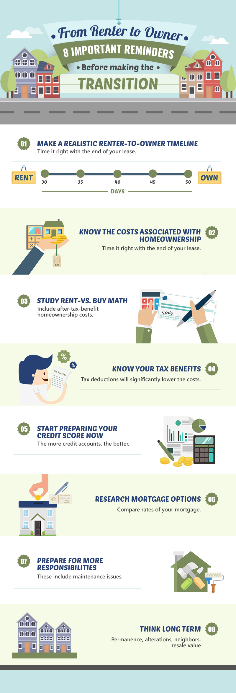 From Renter To Owner 8 Important Reminders Before Making The Transition.jpg