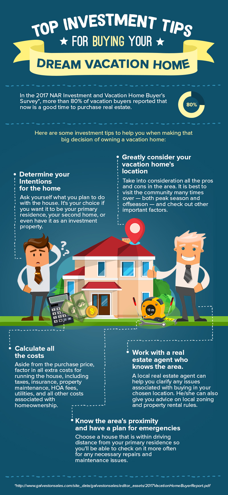 Top Investment Tips for Buying Your Dream Vacation Home.jpg