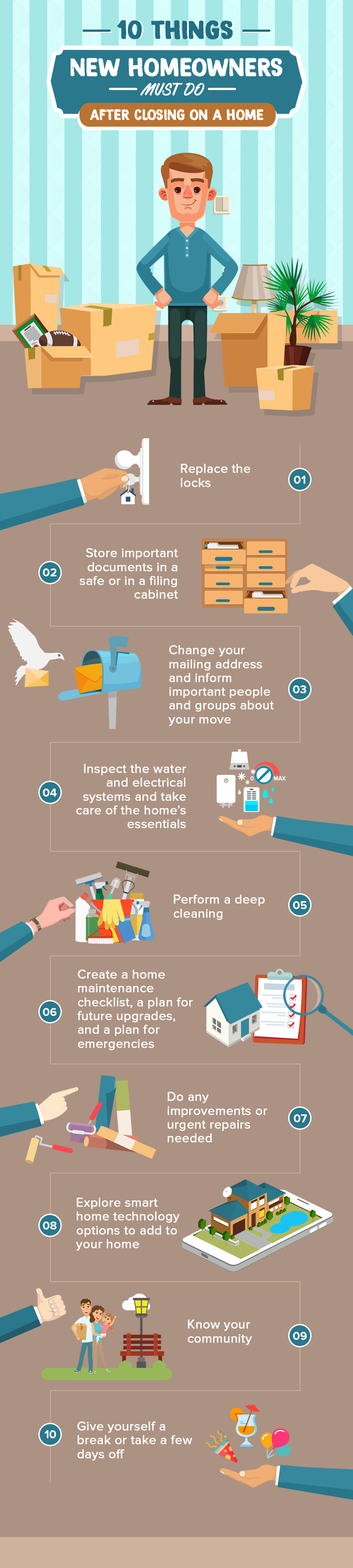 Things New Homeowners Must Do After Closing On A Home.jpg