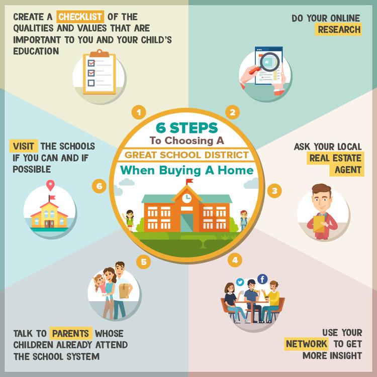 Ways to Find A Great School.jpg