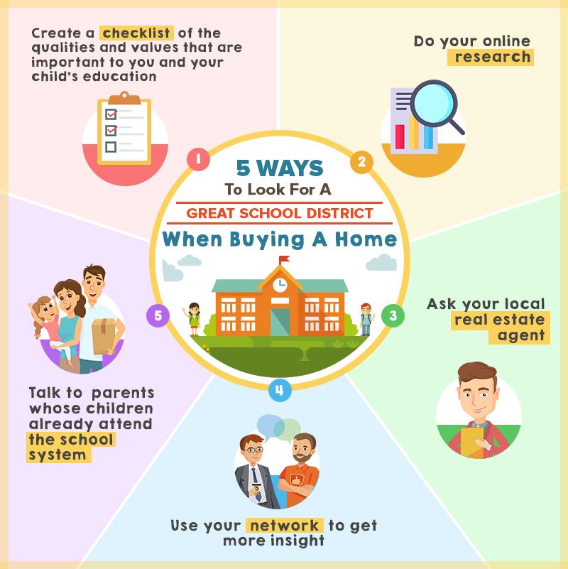 Ways to Find A Great School (1).jpg