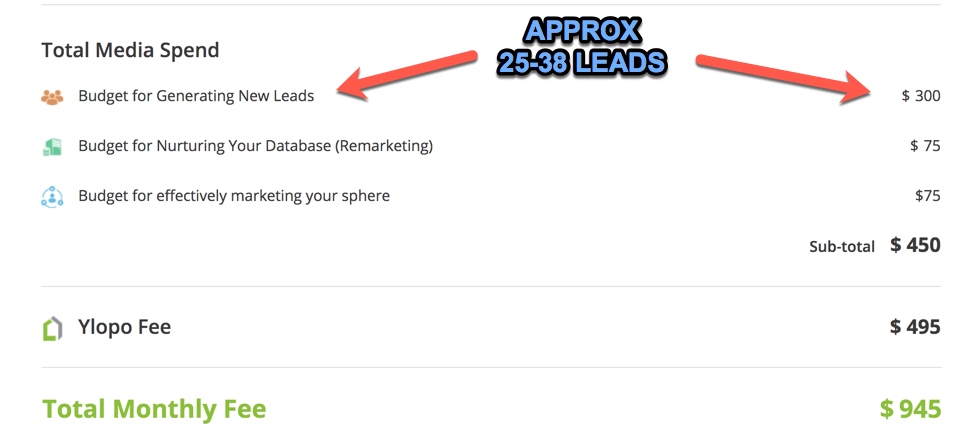 LEADS-PRICING.png