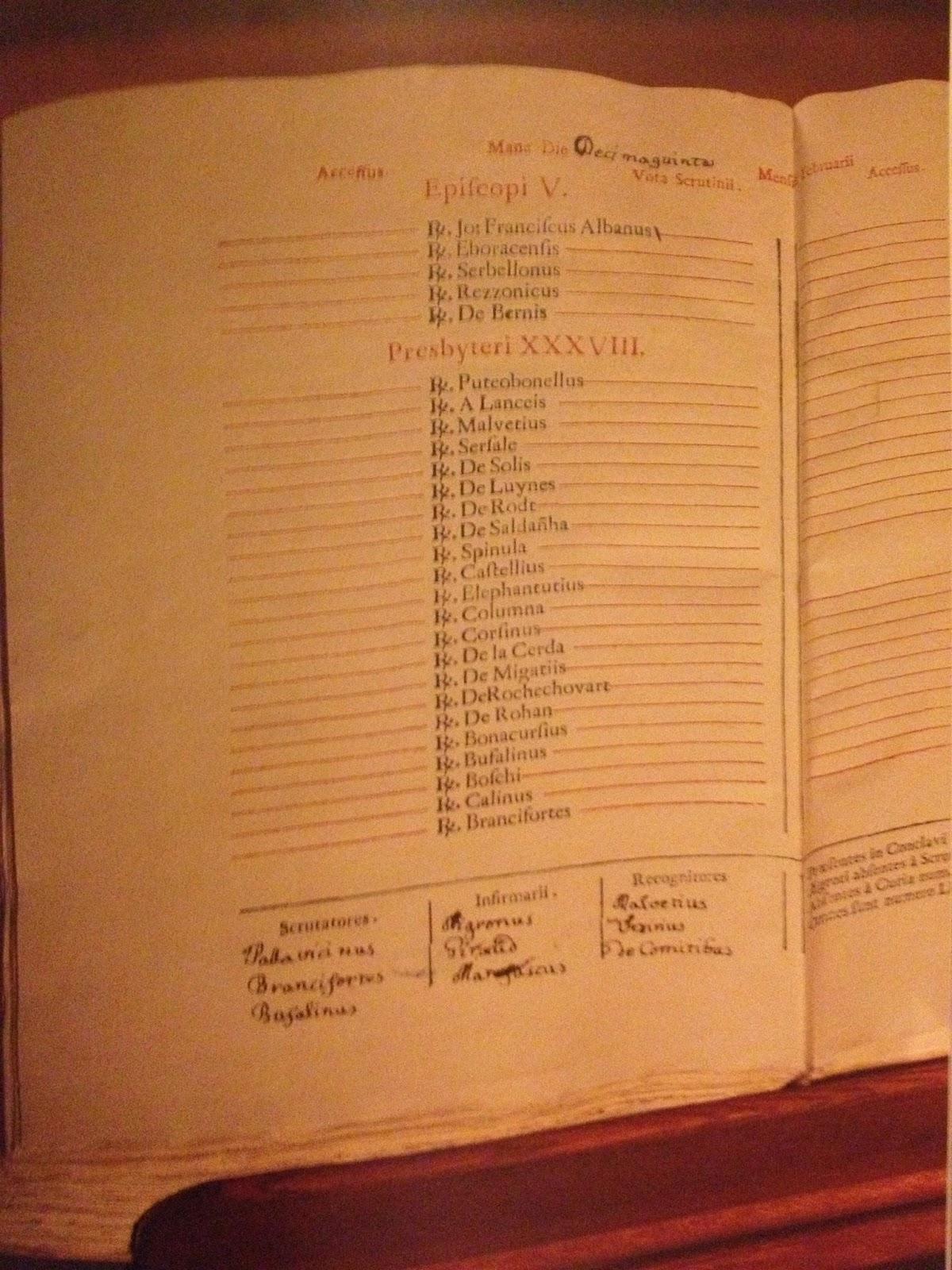 Conclave voting register, 1775, Vatican Secret Archives