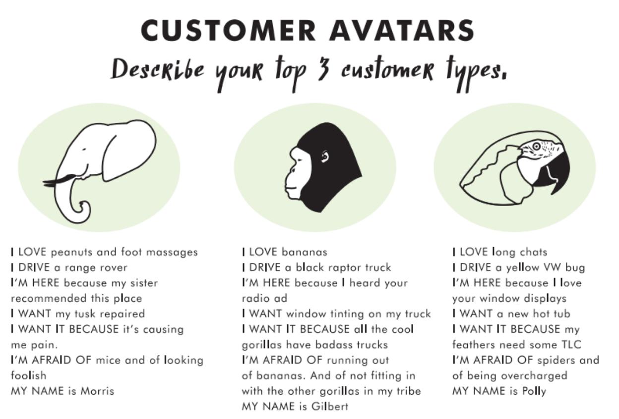 women-entrepreneurs-charleston-customer-avatar.png