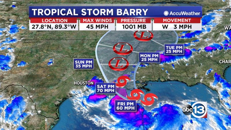 Hurricane season is quickly approaching as we watch Tropical Storm Barry move into the coast. Start preparing your business now, instead of waiting until the last minute.  source: ABC13 Houston