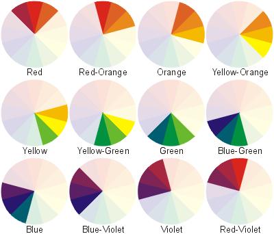 analogous-colors-scheme.png