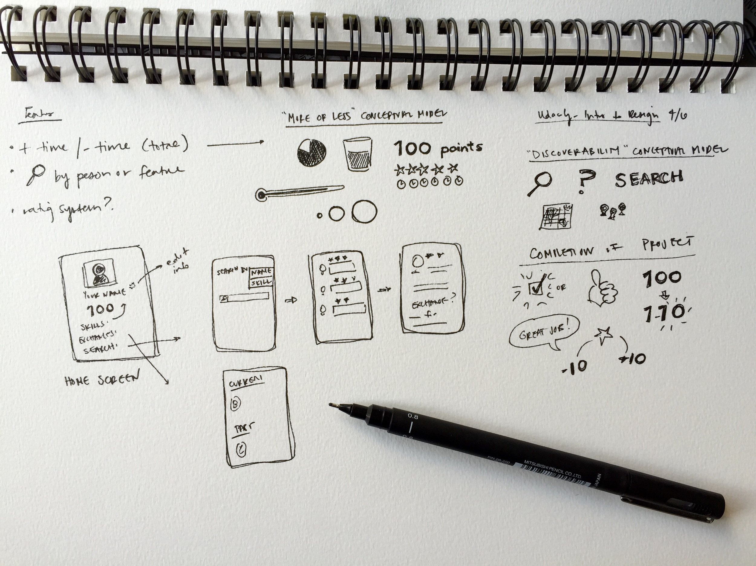 Sketches for the final project: creating wireframes for a skill-sharing app.