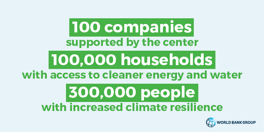 Ghana Climate Innovation Center Launch on Twitter