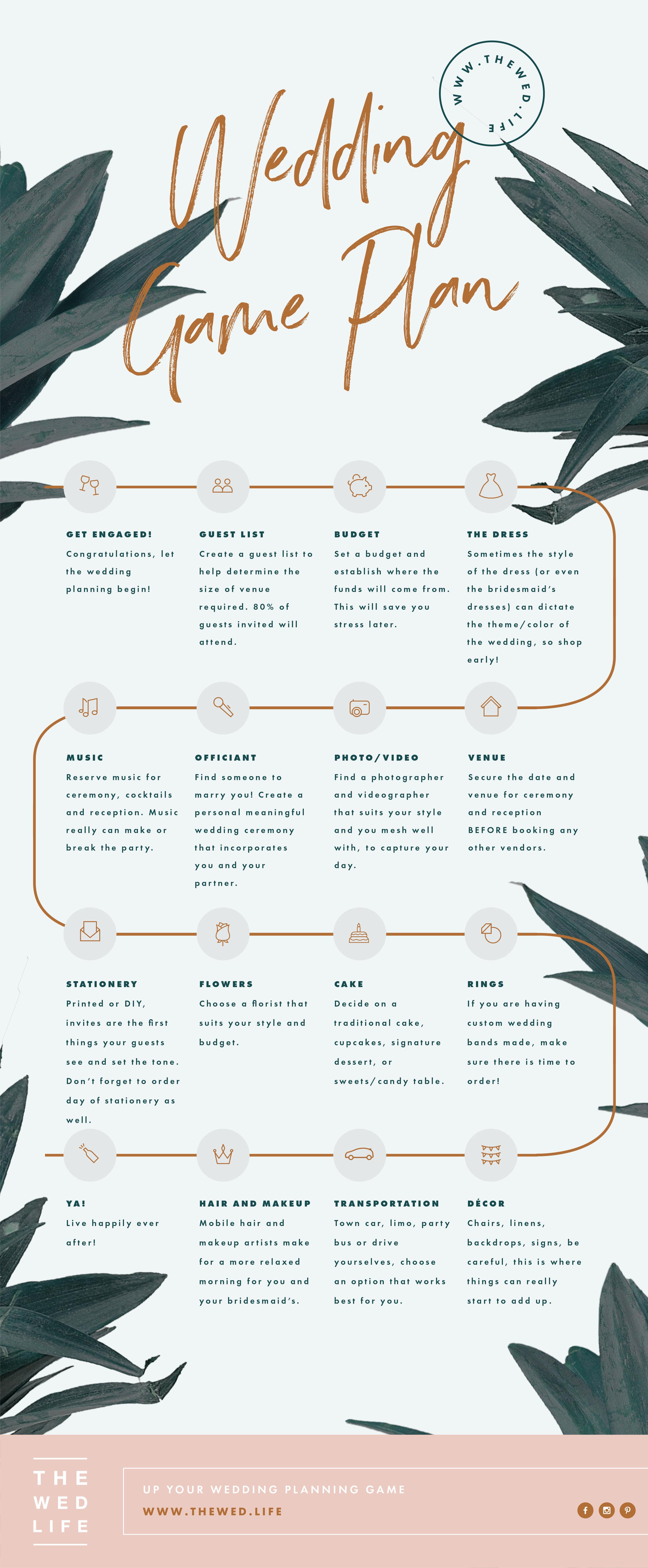 Wedding Planning Game Plan