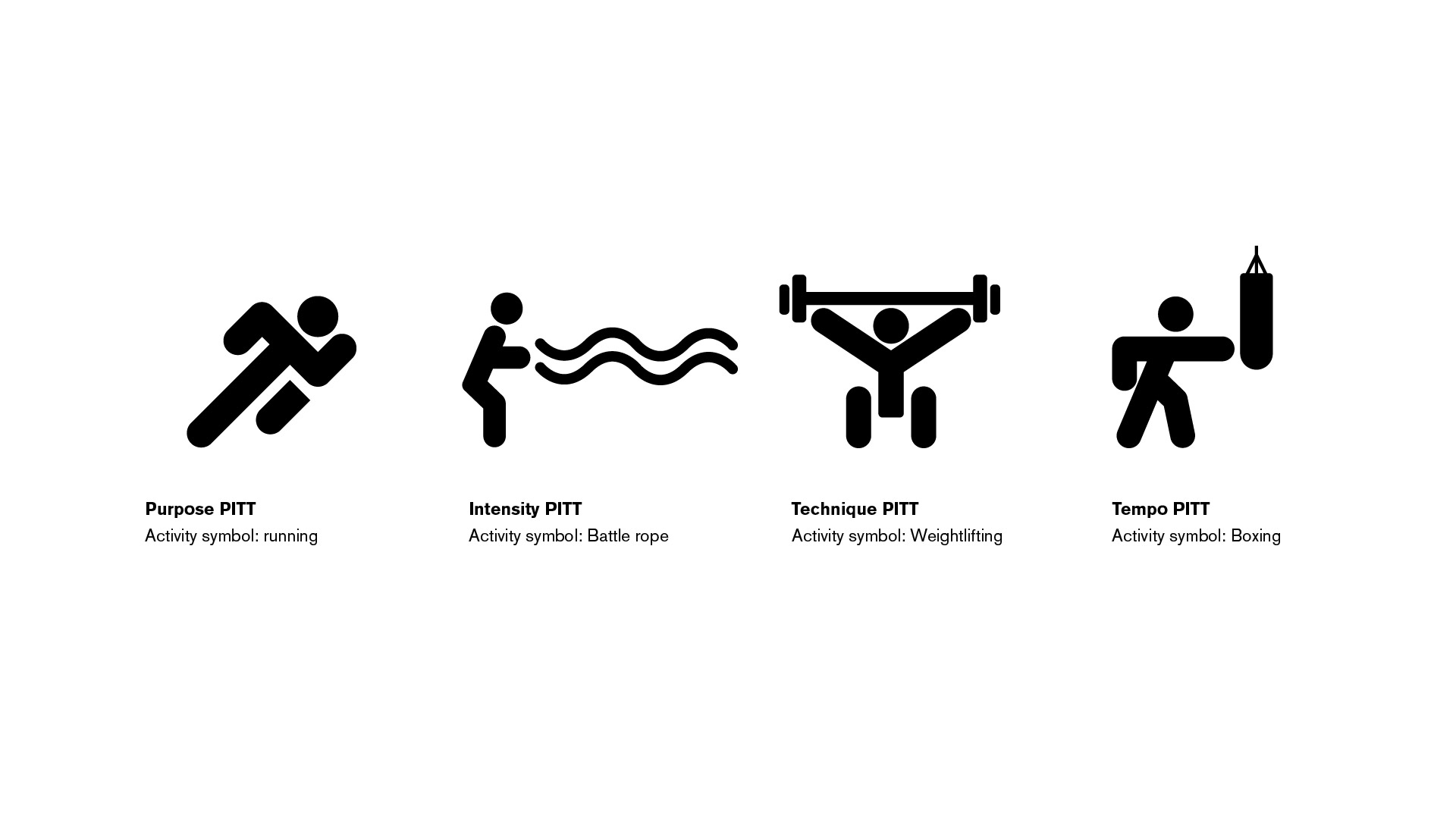 The P.I.T.T.'s graphic elements. Representing their workout concepts. The icons are inspired from Olympic's sport pictograms.