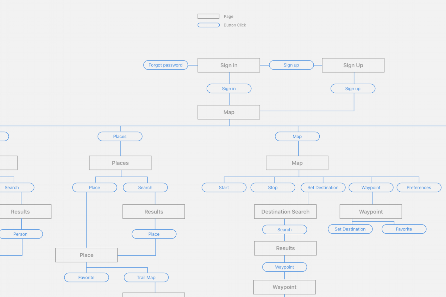 trail_guide_sitemap.png