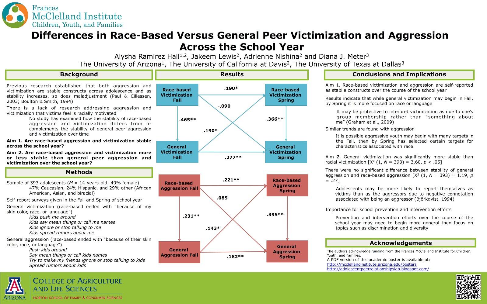 Ramirez Hall, Lewis, Nishina, Meter_Racial Aggression and Victimization.jpg