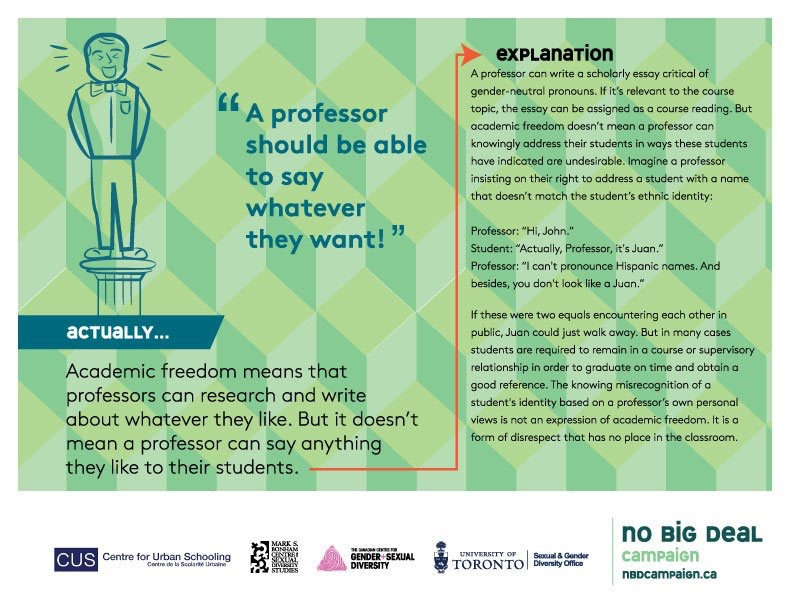 A poster from the  NBD (No Big Deal) Campaign  promoting the proper use of pronouns.