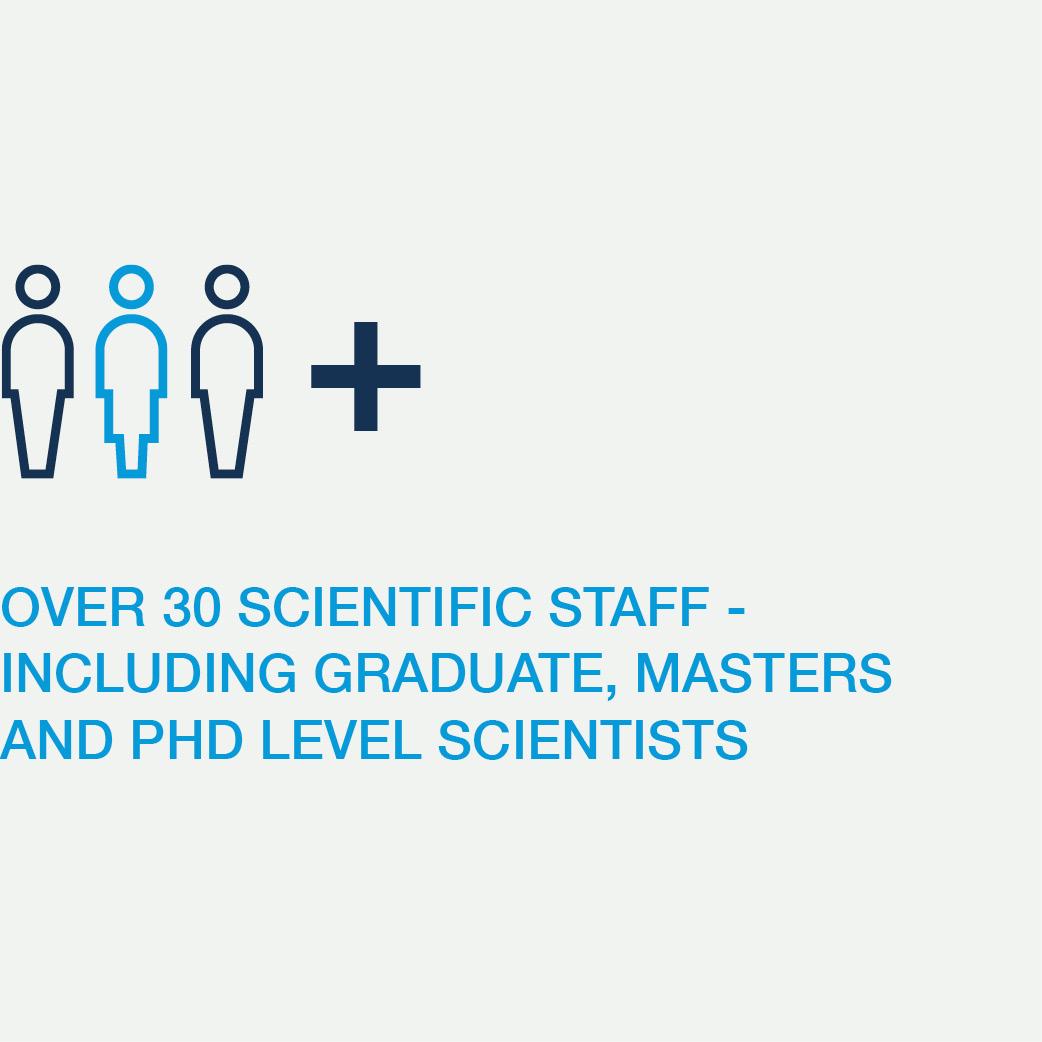 At-a-glance-over-30-scientific-staff-icon.jpg