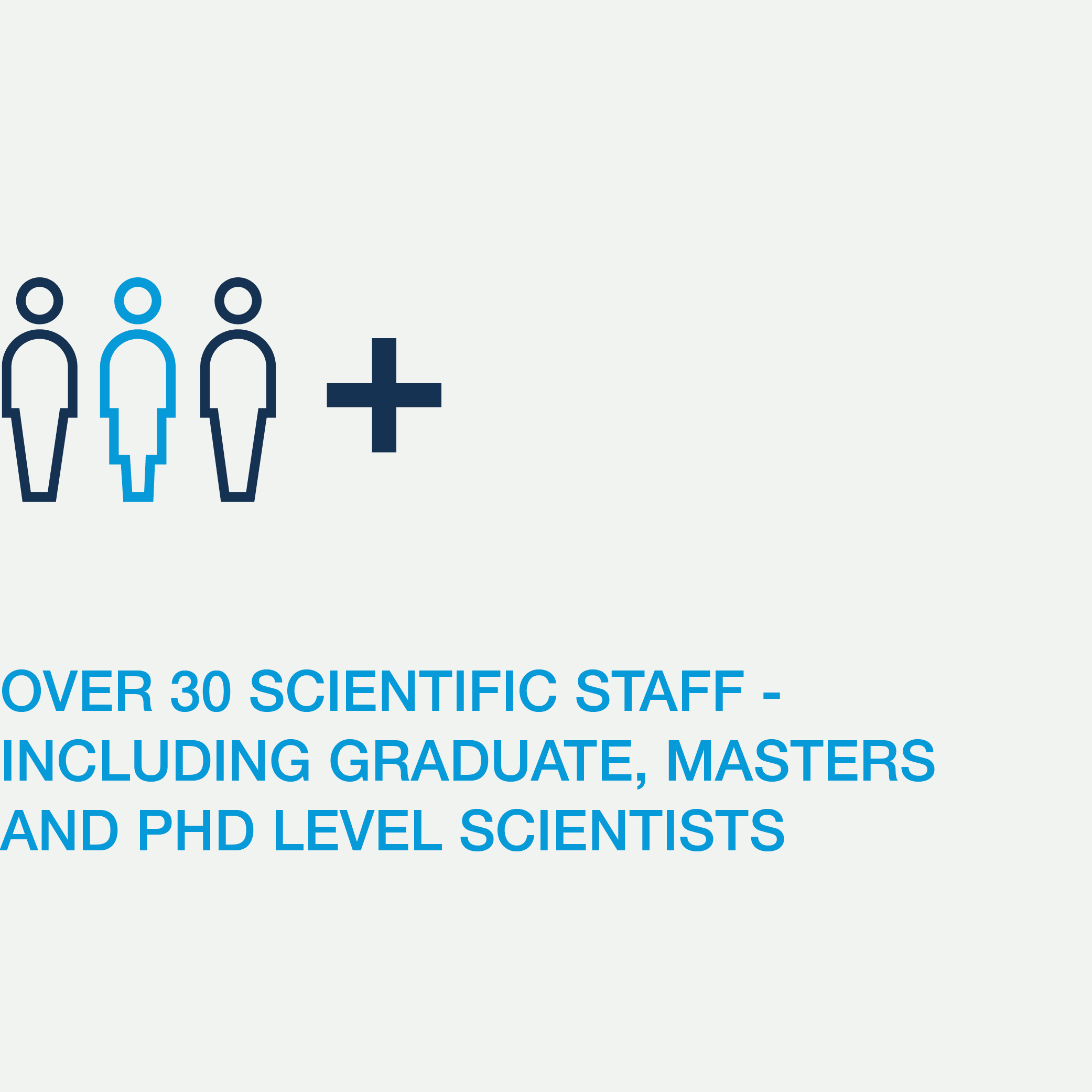 At-a-glance-over-30-scientific-staff-icon.jpg