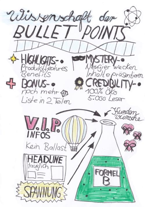 Sketchnote Bulletpoints von Daniela Rorig