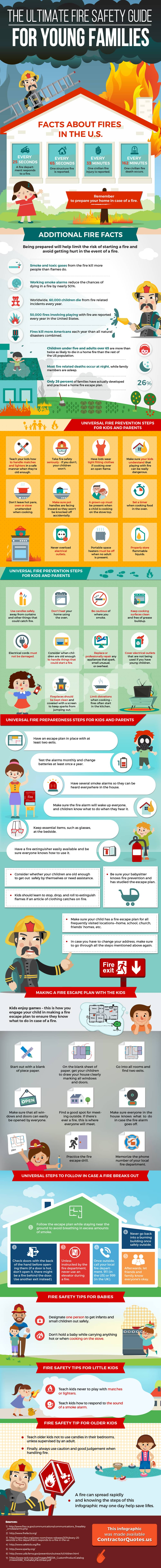 fire-safety-for-kids-infographic.jpg