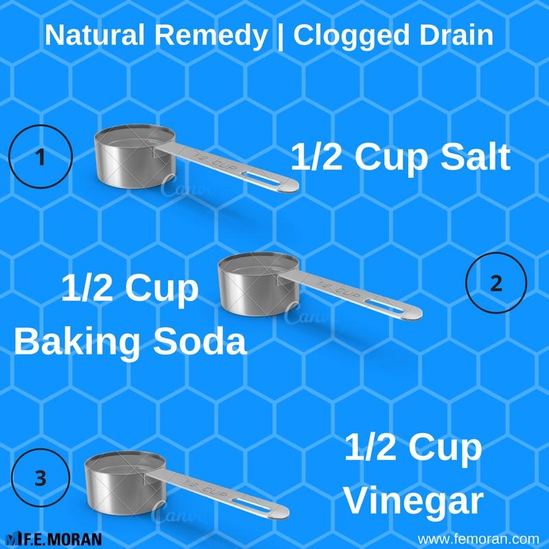 natural remedy clogged drain.jpg