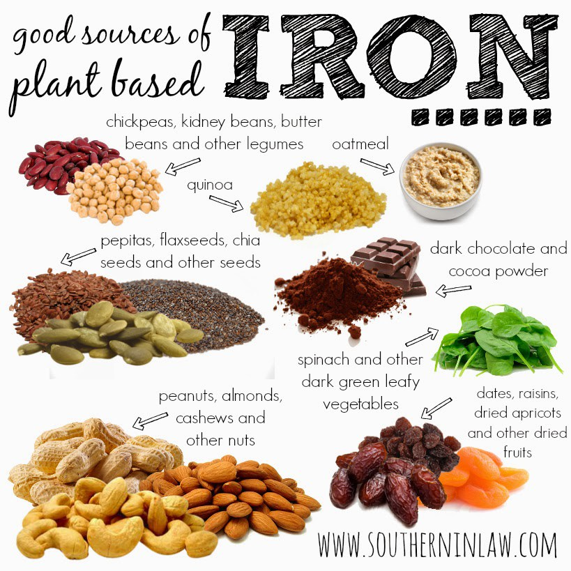 Top 10 meat free Iron.jpg