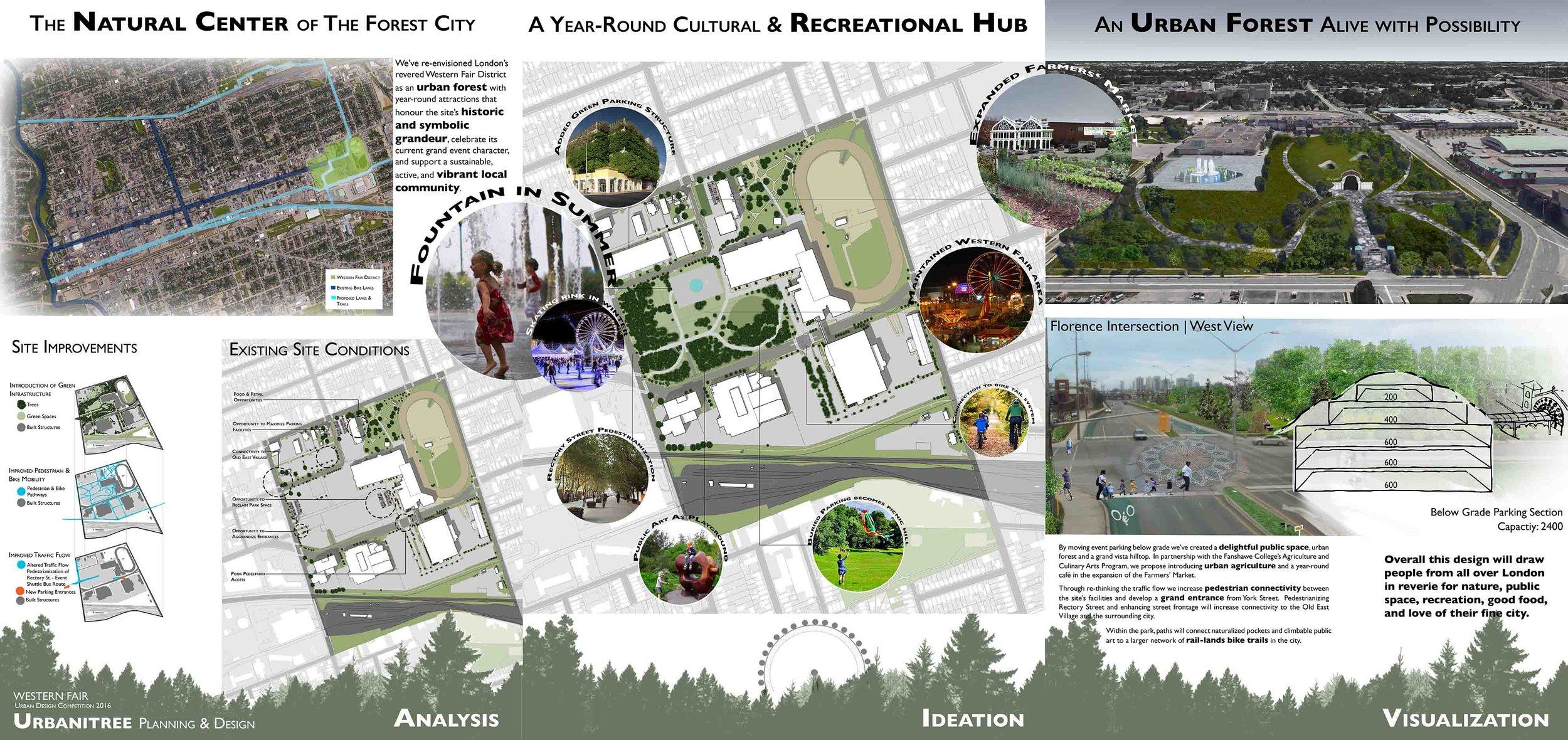 Western Fair Grounds Design Competition Submission