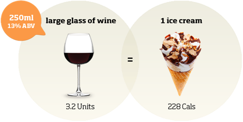 Wine-Or-Ice-Cream