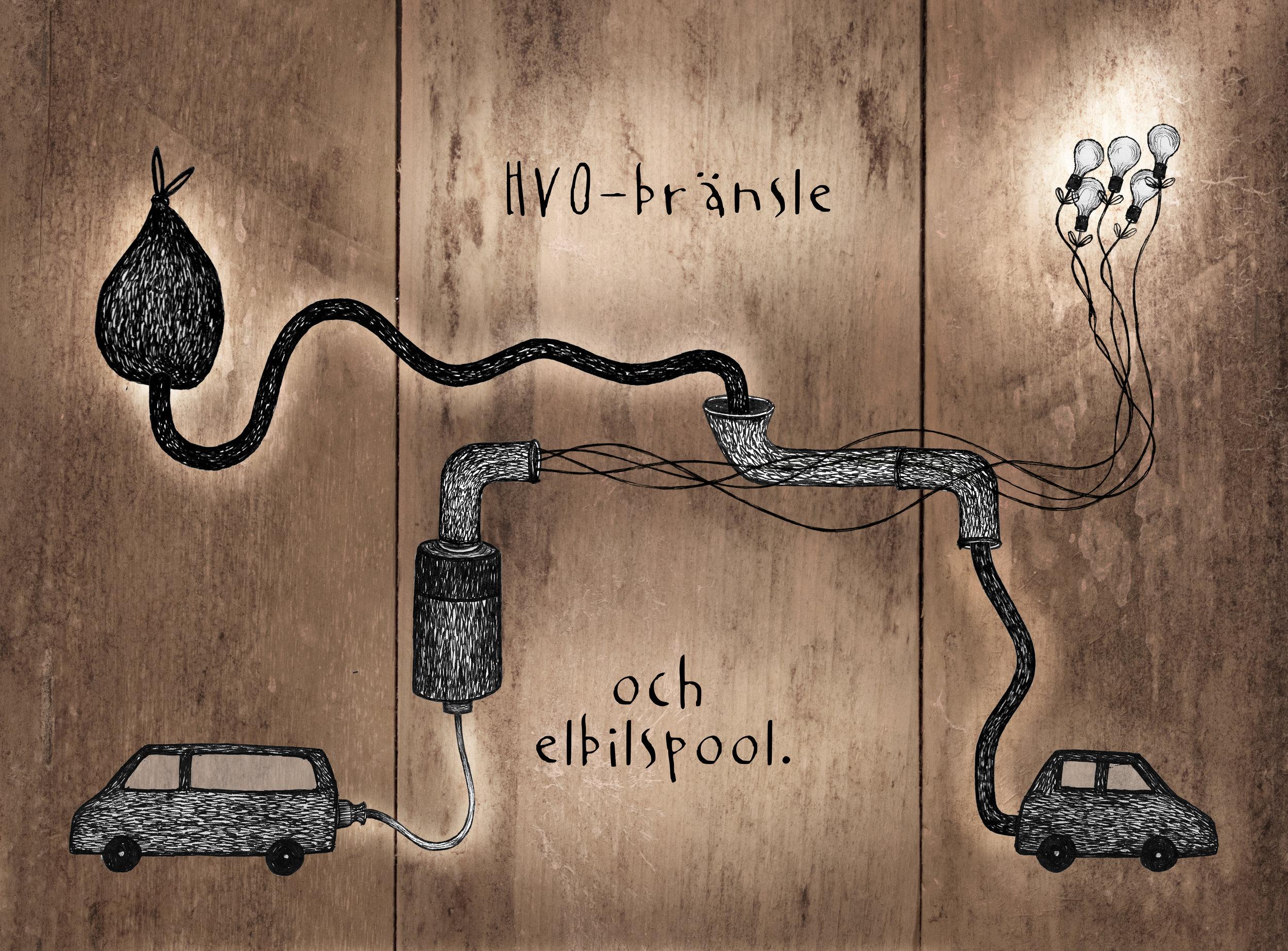 Elbilspool och HVO-bränsle.jpg