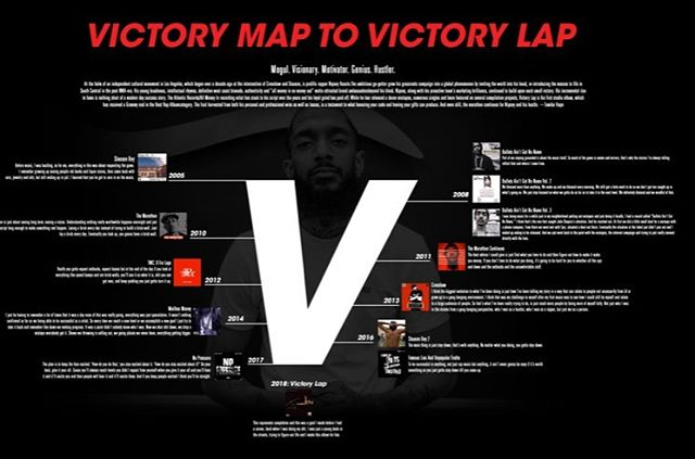 #tbt Back in early January I pitched an idea to bring Nipsey to #ATL to discuss his musical journey leading up to his Grammy-nominated #VictoryLap album hence the Victory Map @the25thday & @kingsoulkkz helped me create. I wanted to celebrate & recognize his hard won achievement on his debut project & do it in Atlanta since he seemed to love our city. I hate I couldn't make it happen but I'm grateful I got to personally congratulate him on his #Grammy nod tho. Thx @iamstreetsymphony @i.amthejoneses @marchebutler @rjwalker26 for supporting the idea. Would've been dope 🙏🏾💙
