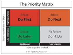 prioritymatrix.png