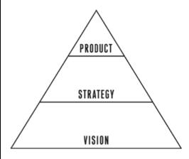 startup vision.png