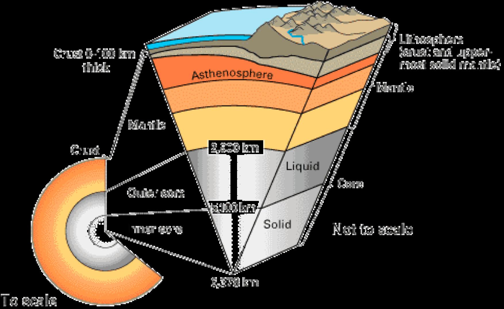 Earths Crust.png