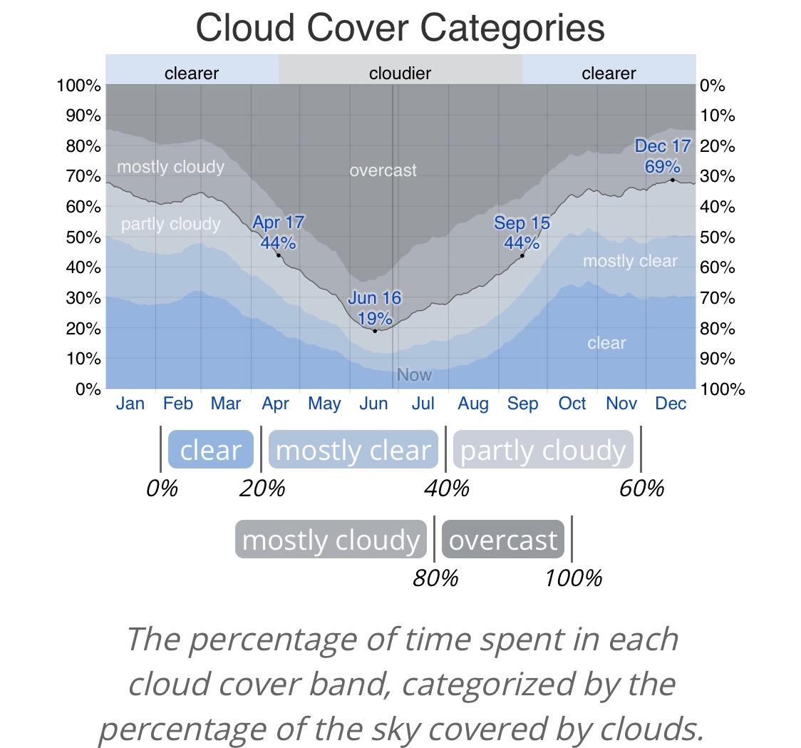 Okinawa Cloud Cover.jpeg