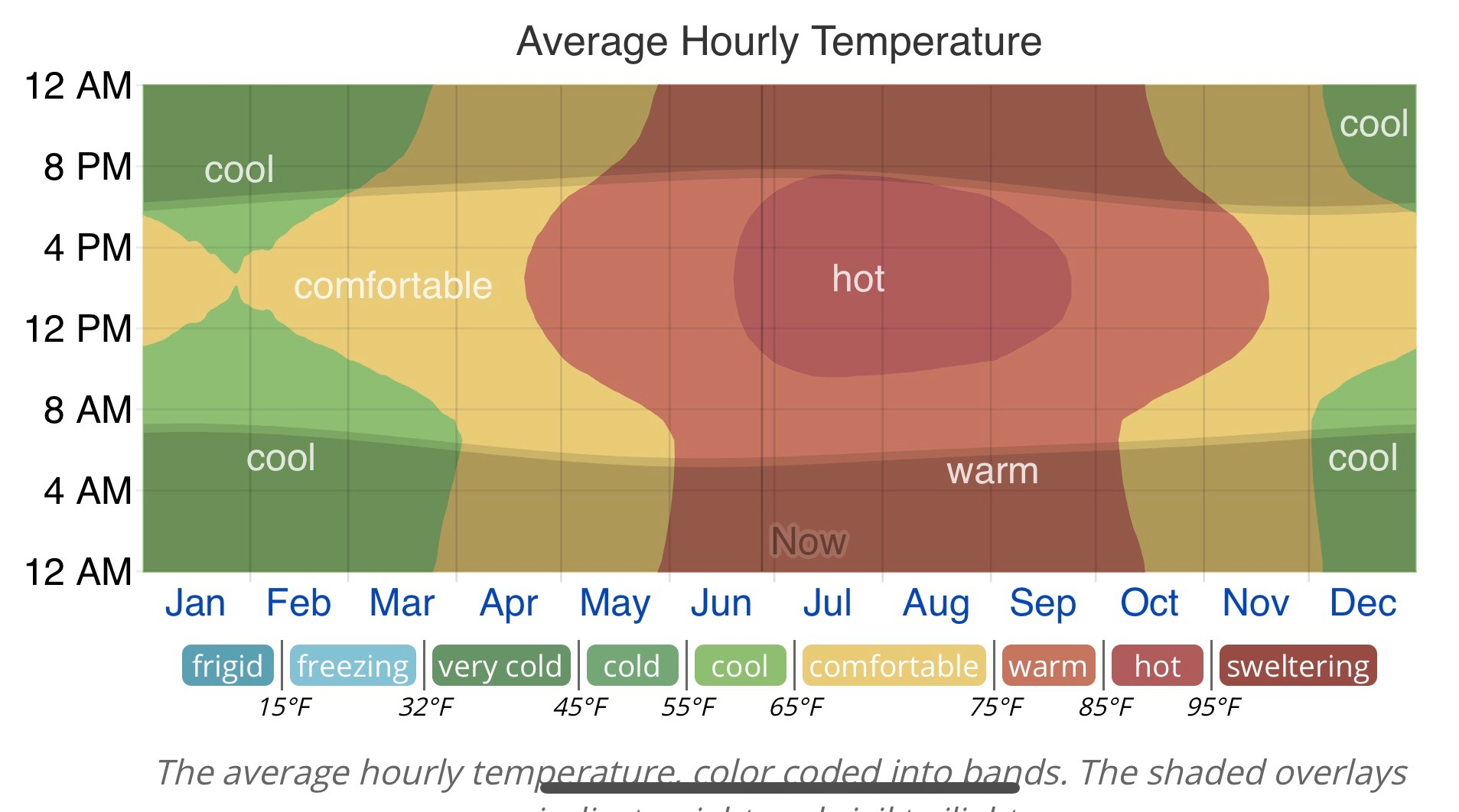 Okinawa Temperatures.jpeg