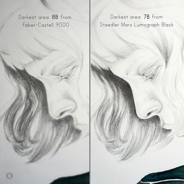 ✏ Pencil comparison: #fabercastell9000 vs #staedtlerlumographblack. Obviously Lumograph is very dark (8B is even darker) and I'm really happy I found these. It also has a charcoal/oily consistency so it doesn't blend as soft as the normal graphite pencils which I find more powdery. It can stain, so you need to watch out when combining different mediums. In the past, in order to achieve this level of darkness, I would layer graphite pencil, apply fixative, then add another layer ... so on and so forth. But overall and in my humble opinion, I find that Lumograph Black does a great job on the very dark areas, also with less shine, while the 9000 or any other normal graphite pencil is very good for graduation and small fine details.