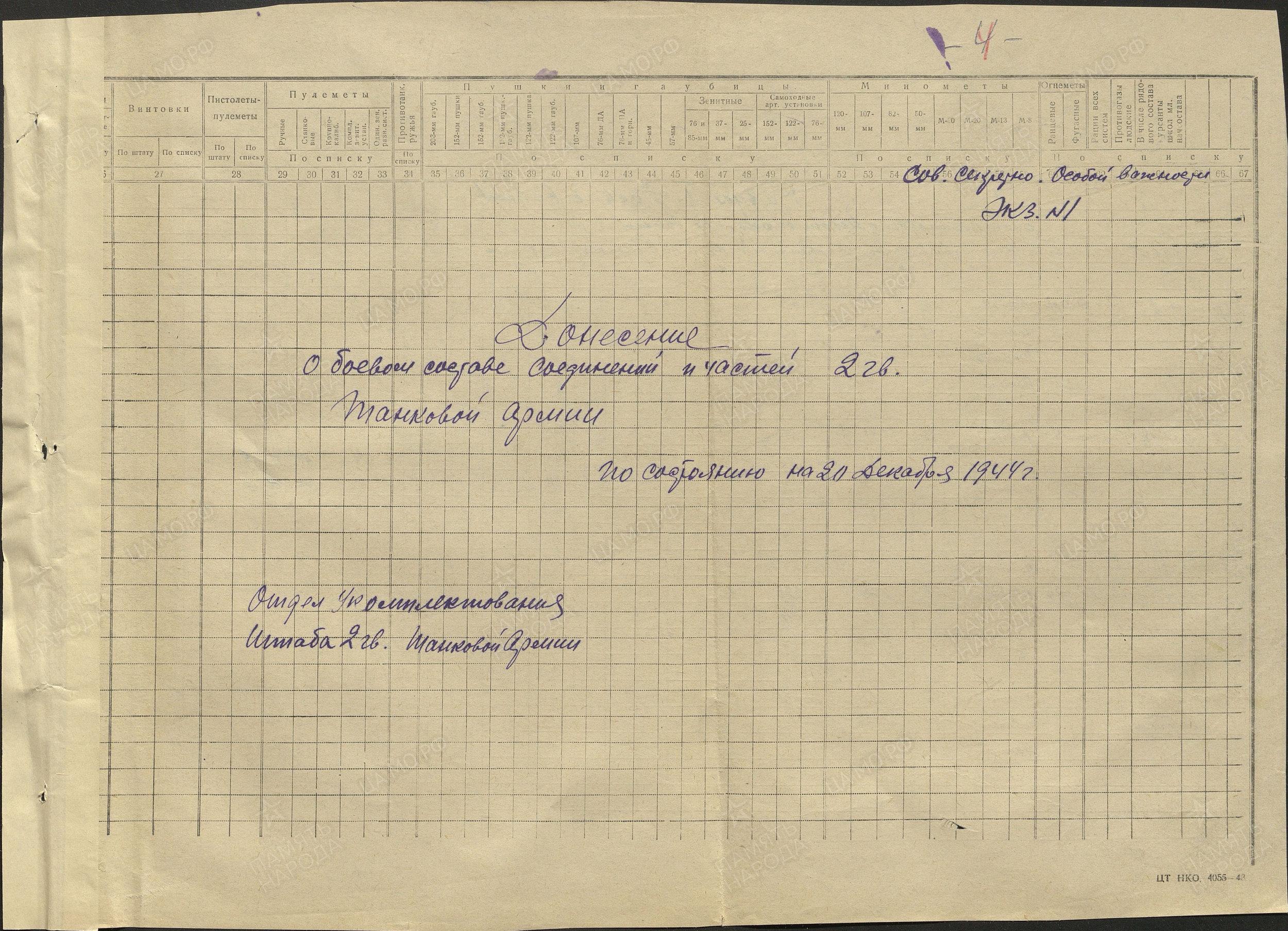 ЦАМО  Фонд: 307, Опись: 4148, Дело: 306, Лист начала документа в деле: 4