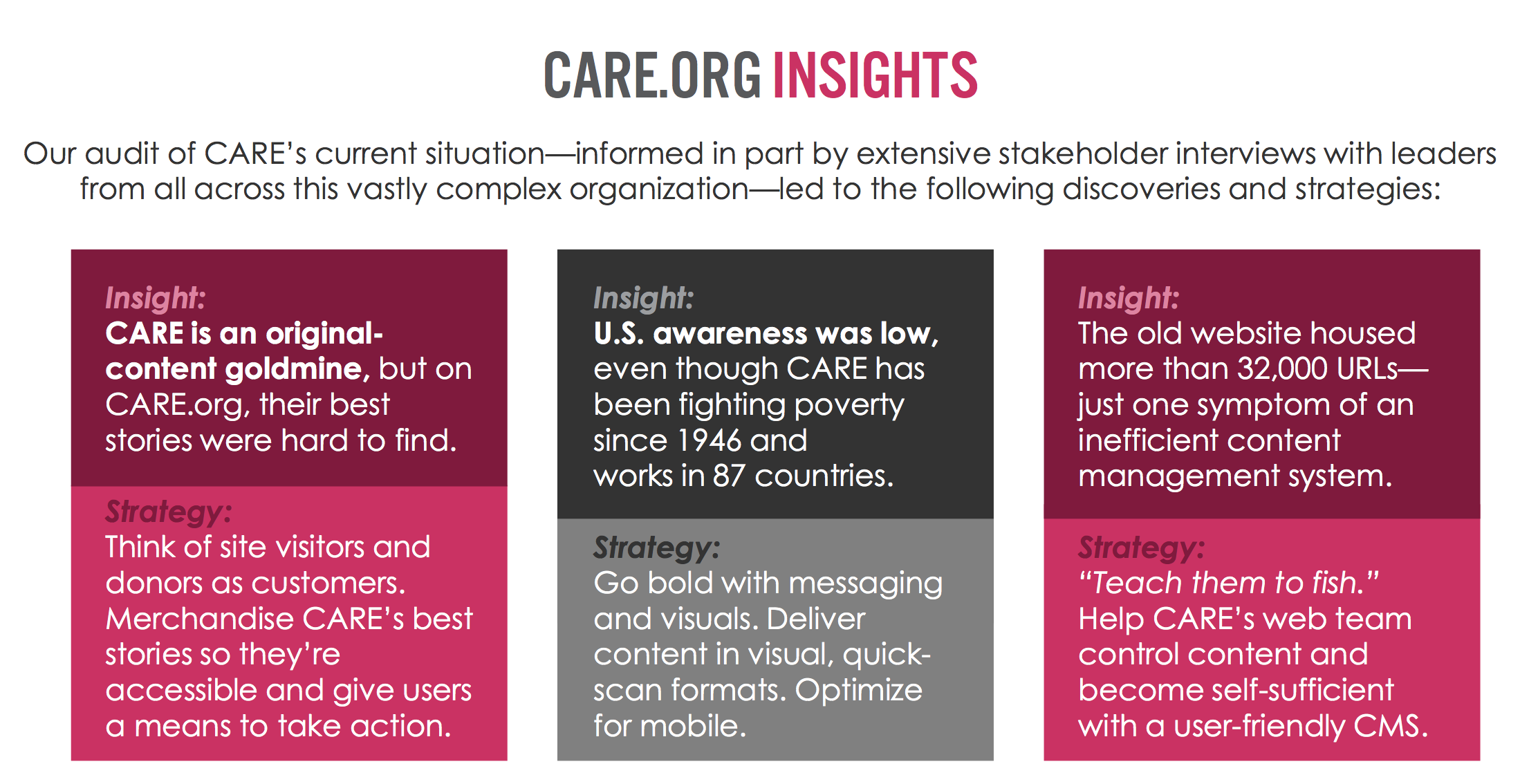 CARE_insights_strategy.png