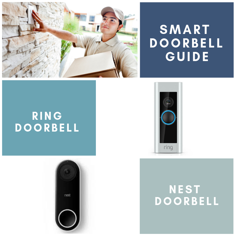 Smart Doorbell Guide Ring & Nest