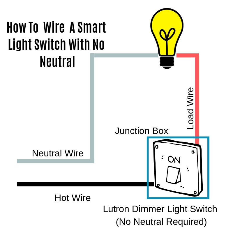 Smart Light Switch No Neutral: Wiring Diagram